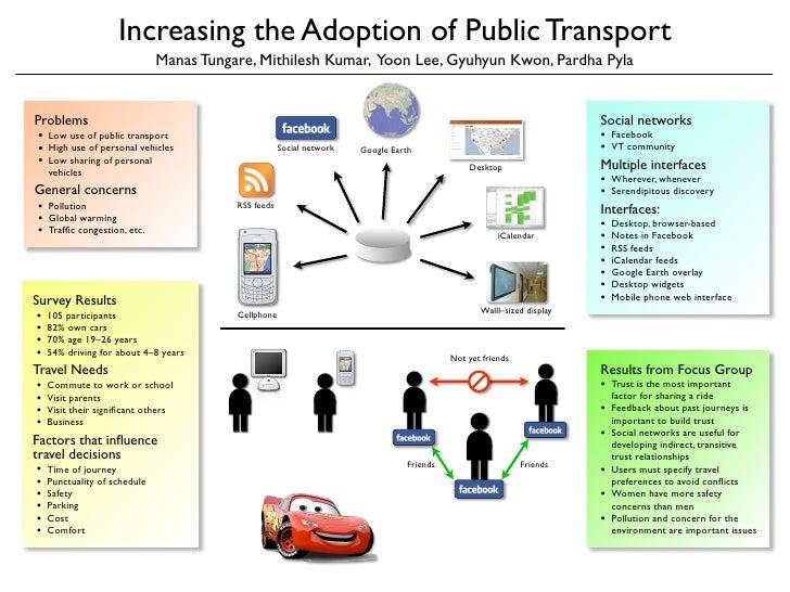 Increasing the Adoption of Public Transport                               Manas Tungare, Mithilesh Kumar, Yoon Lee, Gyuhyu...