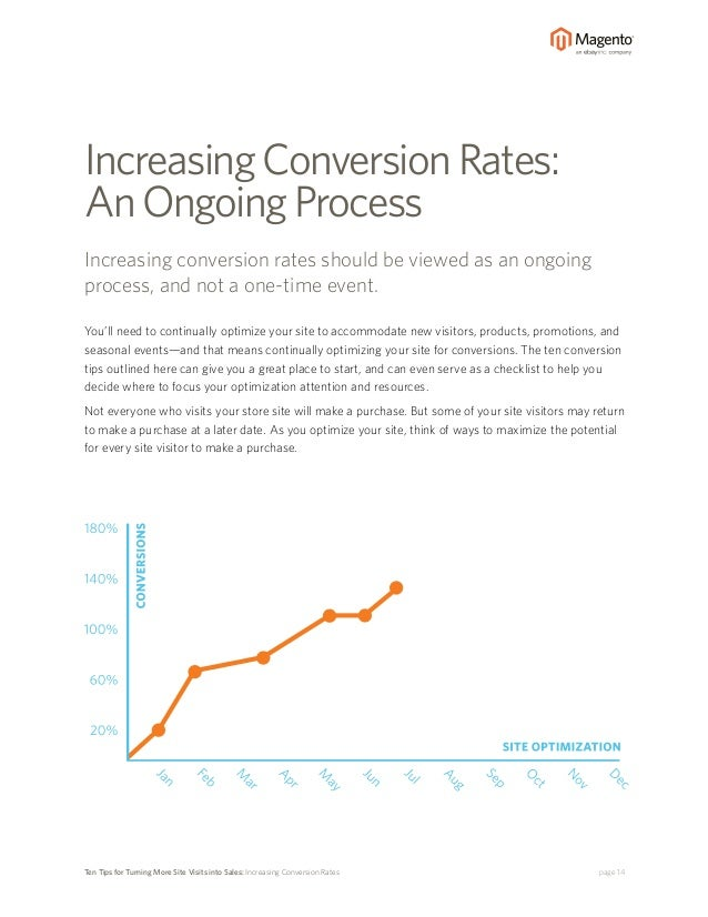 How to Increase eCommerce conversion rates using Magento - photo#15