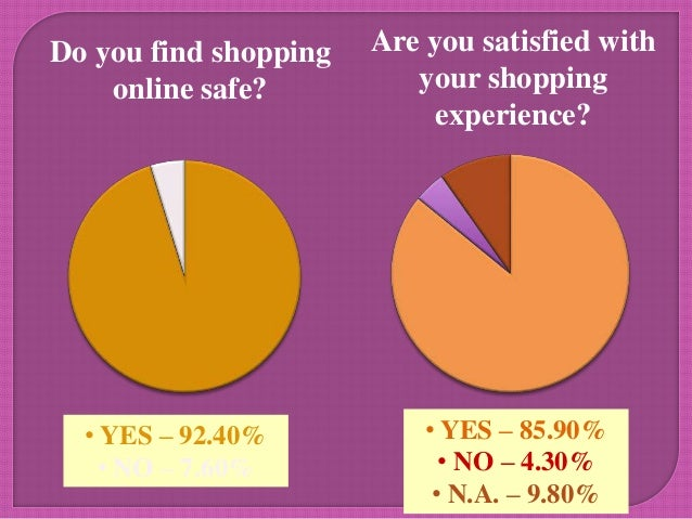 Increase of online shopping