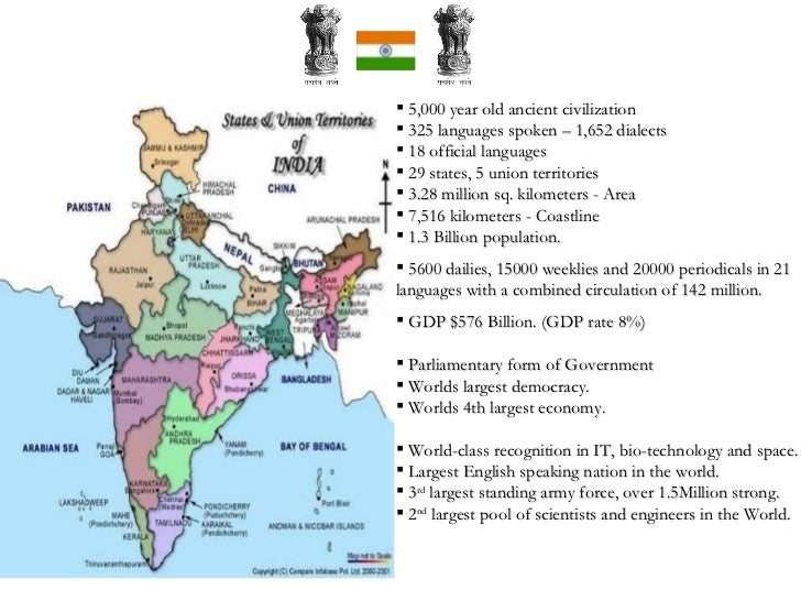 FACTS AND FIGURES ABOUT INDIA DOWNLOAD