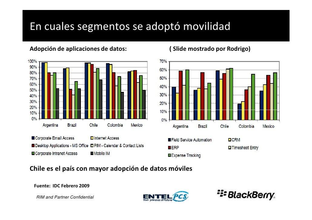 En cuales segmentos se adoptó movilidad Adopción de aplicaciones de datos:          ( Slide mostrado por Rodrigo)     Chil...