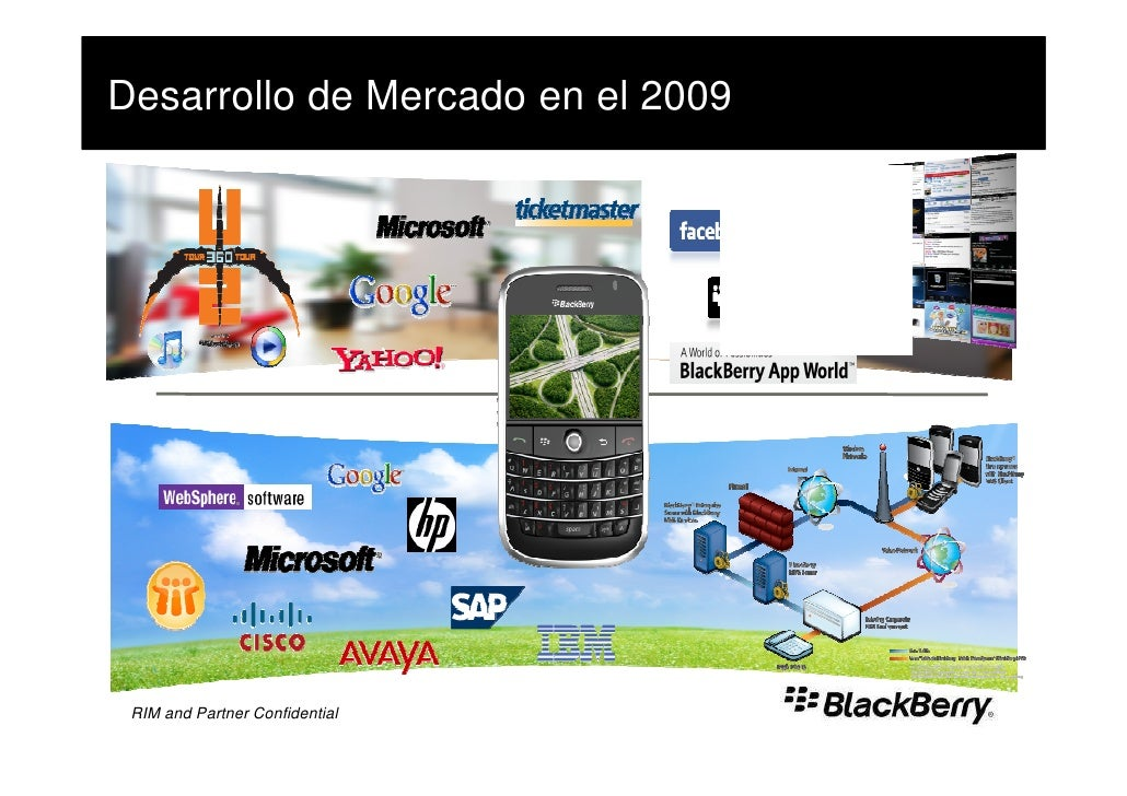 Desarrollo de Mercado en el 2009      RIM and Partner Confidential
