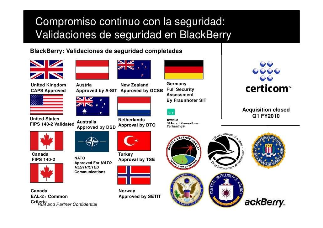 Compromiso continuo con la seguridad:   Validaciones de seguridad en BlackBerry BlackBerry: Validaciones de seguridad comp...