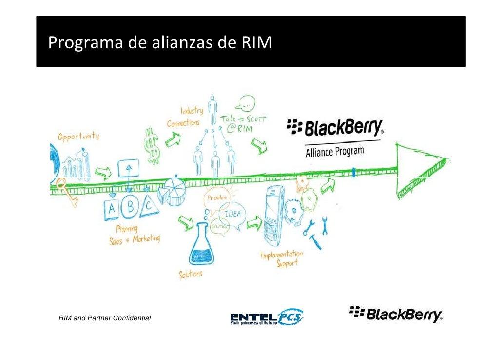 Programa de alianzas de RIM      RIM and Partner Confidential