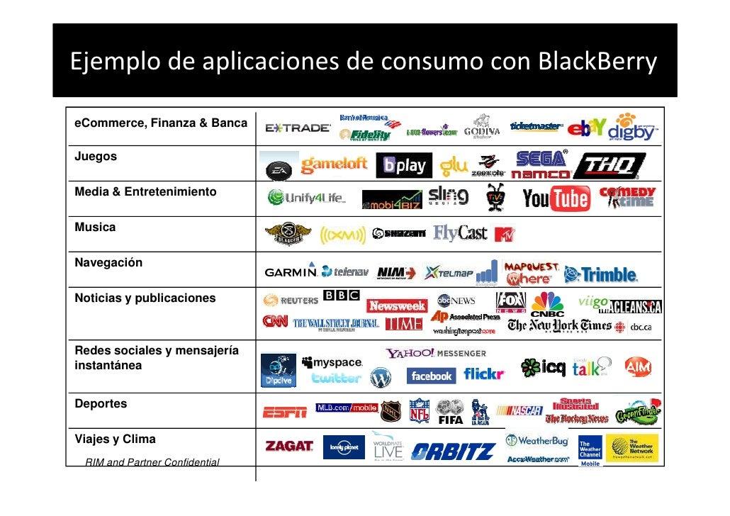 Ejemplo de aplicaciones de consumo con BlackBerry  eCommerce, Finanza & Banca  Juegos  Media & Entretenimiento  Musica  Na...