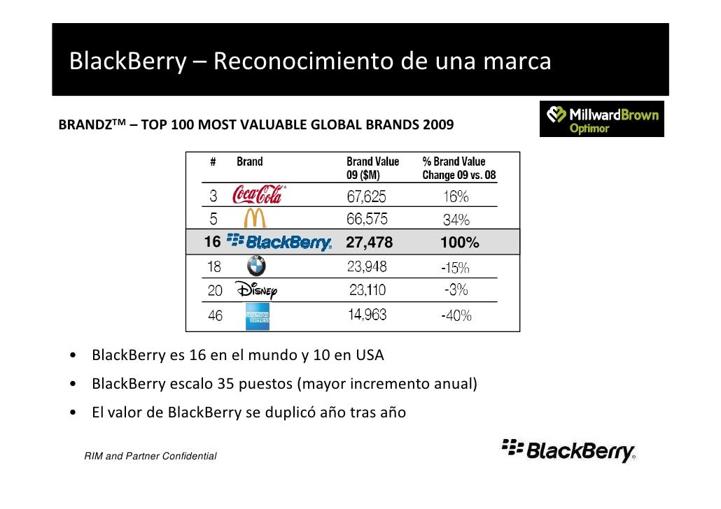 BlackBerry – Reconocimiento de una marca  BRANDZTM – TOP 100 MOST VALUABLE GLOBAL BRANDS 2009                             ...