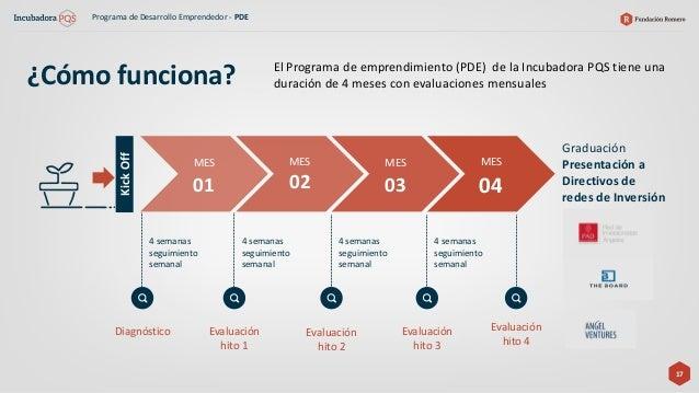 201091ad87b8e Incubadora PQS 2018 Incubadora del Grupo Romero