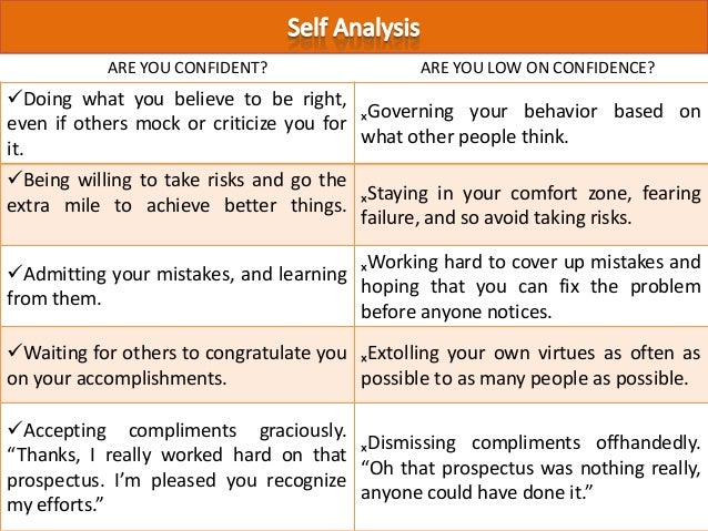 how to write a self analysis