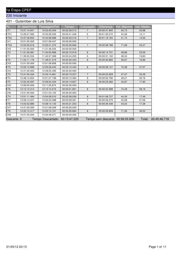 1a Etapa CPEF230 Iniciante1a Etapa CPEF230 Iniciante401 - Gutember de Luis SilvaPc              H. Ideal/Inicio Passagem/F...