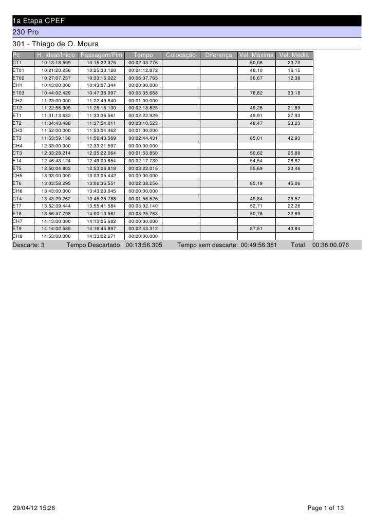 1a Etapa CPEF230 Pro1a Etapa CPEF230 Pro301 - Thiago de O. MouraPc              H. Ideal/Inicio Passagem/Fim      Tempo   ...