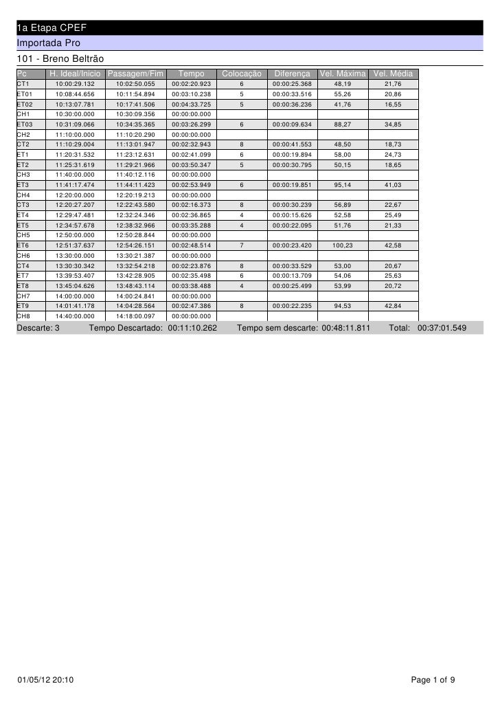 1a Etapa CPEFImportada Pro1a Etapa CPEFImportada Pro101 - Breno BeltrãoPc              H. Ideal/Inicio Passagem/Fim      T...