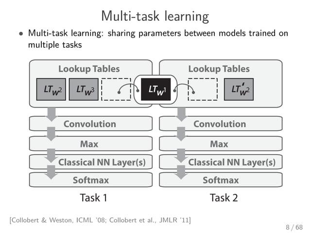 Multi-task learning • Multi-task learning: sharing parameters between models trained on multiple tasks [Collobert & Weston...