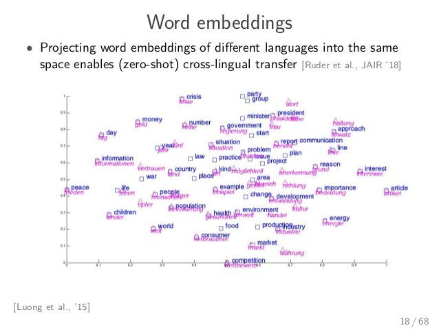 Word embeddings • Projecting word embeddings of different languages into the same space enables (zero-shot) cross-lingual t...
