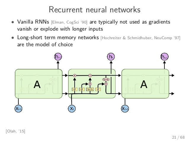 Recurrent neural networks • Vanilla RNNs [Elman, CogSci '90] are typically not used as gradients vanish or explode with lo...
