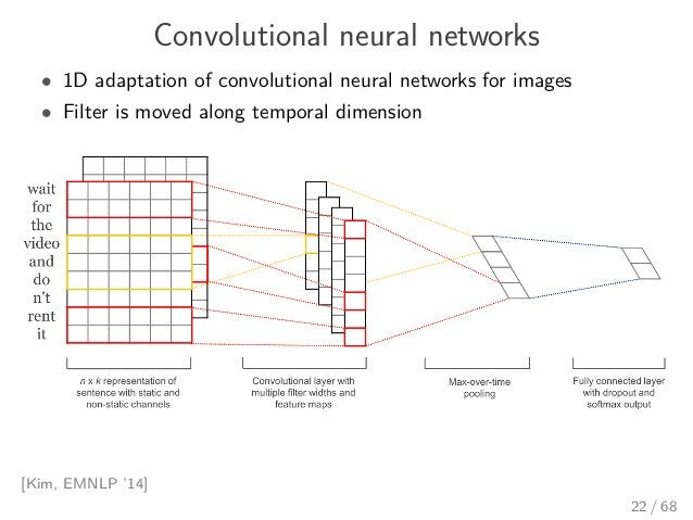 Convolutional neural networks • 1D adaptation of convolutional neural networks for images • Filter is moved along temporal...