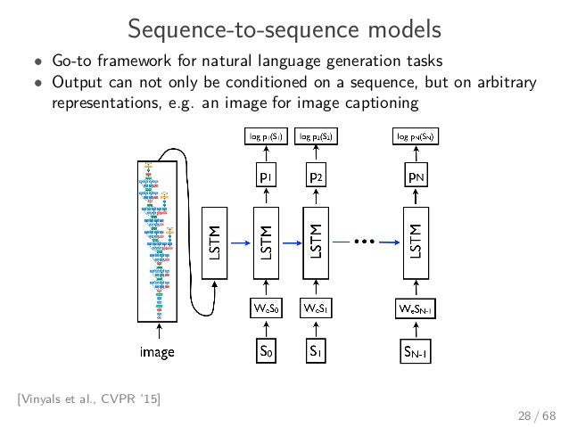 Sequence-to-sequence models • Go-to framework for natural language generation tasks • Output can not only be conditioned o...
