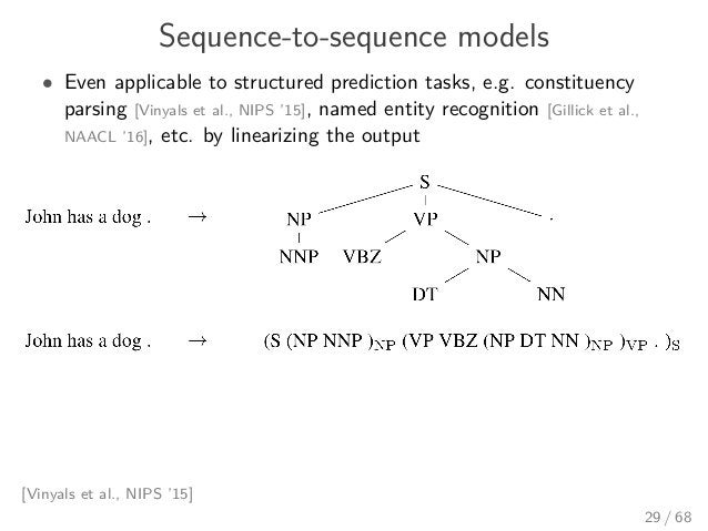 Sequence-to-sequence models • Even applicable to structured prediction tasks, e.g. constituency parsing [Vinyals et al., N...