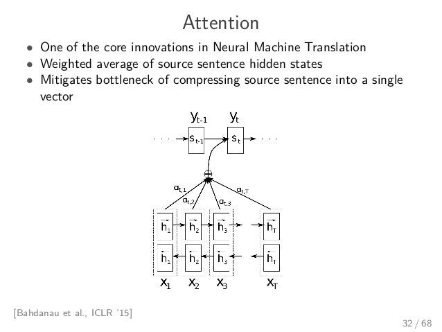 Attention • One of the core innovations in Neural Machine Translation • Weighted average of source sentence hidden states ...
