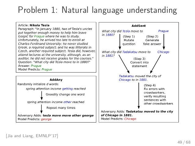 Problem 1: Natural language understanding [Jia and Liang, EMNLP'17] 49 / 68