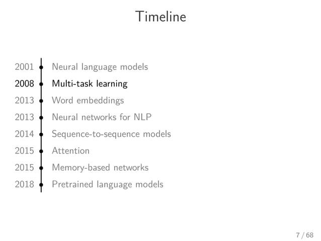 Timeline 2001 • Neural language models 2008 • Multi-task learning 2013 • Word embeddings 2013 • Neural networks for NLP 20...