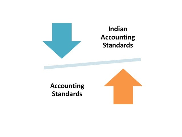 Ind AS Financial Statements – Standard P and L Format