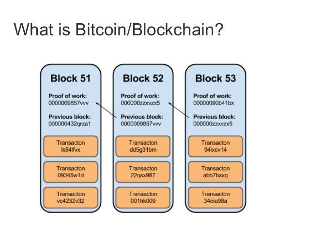 Bitcoin blockchain basics what is bitcoinblockchain ccuart Choice Image