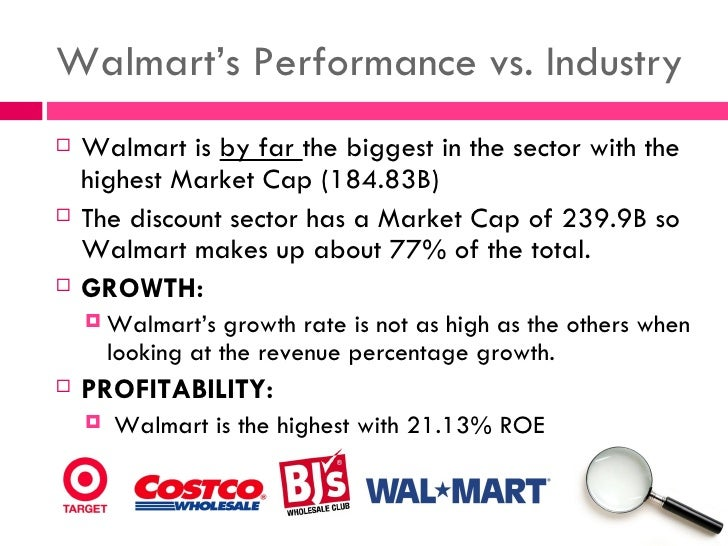 identify the market structure of walmart The dcs are often the first structures built in new market areas stores but rather identify new logistics, territory and walmart.