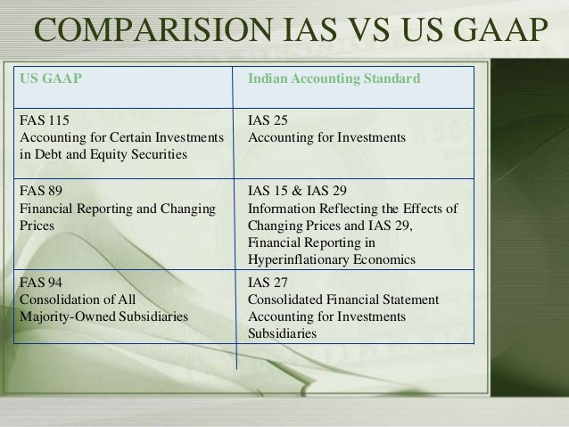 us gaap vs prc gaap Smfg 2004 105 summary of significant differences between japanese gaap and us gaap japanese gaap consolidated subsidiaries the consolidated financial statements include all enterprises.