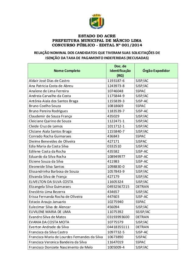 ESTADO DO ACRE PREFEITURA MUNICIPAL DE MÂNCIO LIMA CONCURSO PÚBLICO - EDITAL Nº 001/2014 RELAÇÃO NOMINAL DOS CANDIDATOS QU...