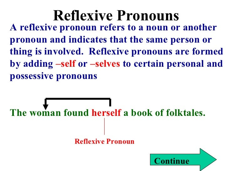 what is the difference between reflexive and intensive pronouns