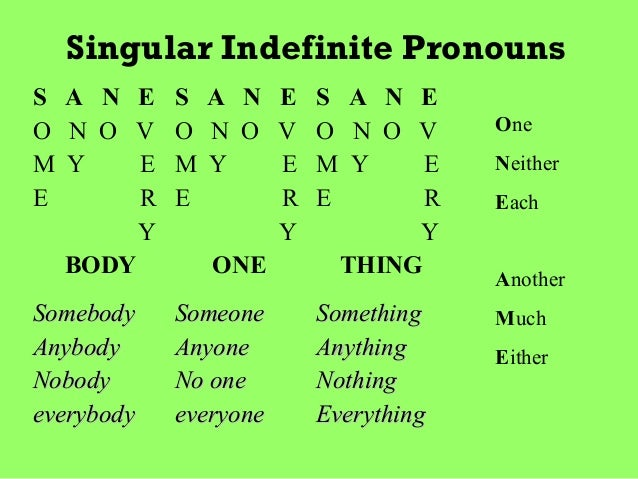 how to use indefinite pronouns