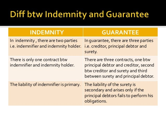    The liability of surety is secondary i.e he is liable only on default of principal debtor. The liability of surety ar...
