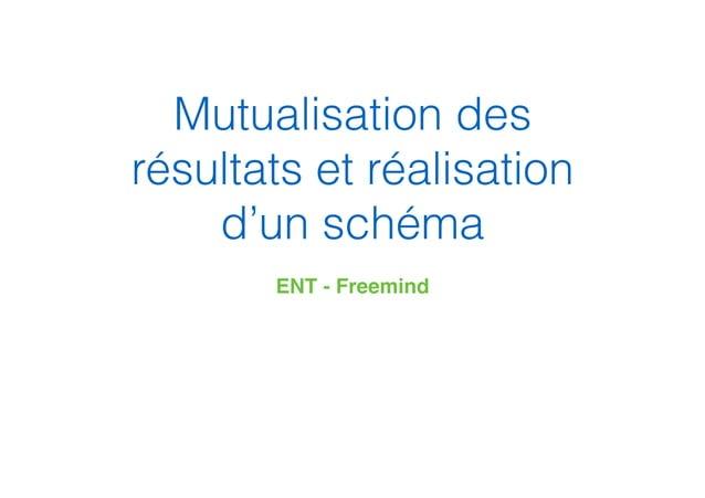 Mutualisation des résultats et réalisation d'un schéma ENT - Freemind
