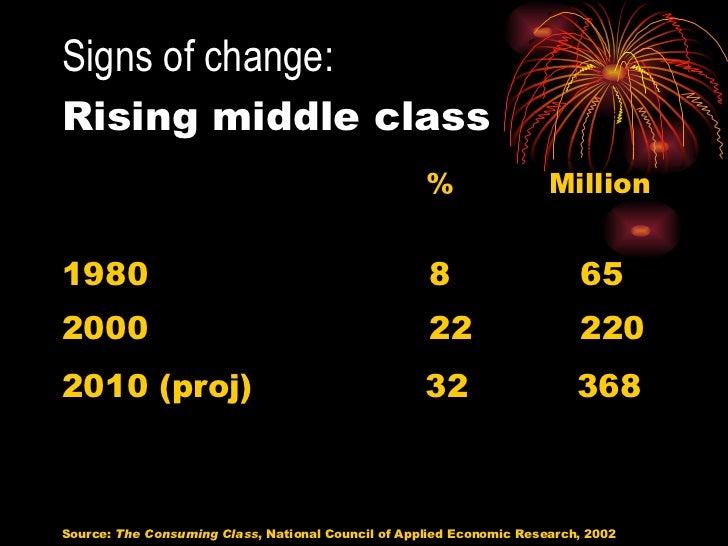 Signs of change:   Rising middle class <ul><li>%  Million  </li></ul><ul><li>1980  8  65 </li></ul><ul><li>2000  22  220 <...