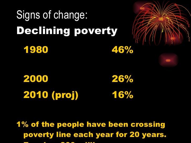 Signs of change:   Declining poverty <ul><li>1980 46%  </li></ul><ul><li>2000 26% </li></ul><ul><li>2010 (proj) 16% </li><...