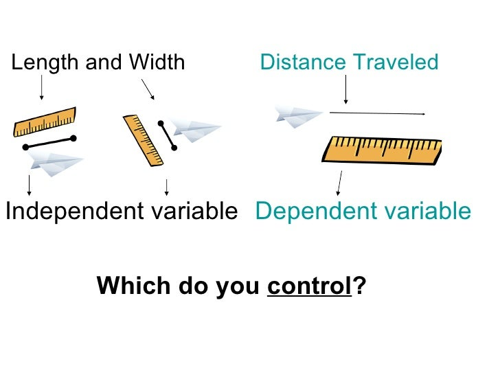 how to write an independent variable