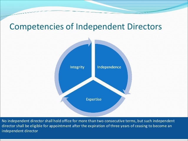 Résultats de recherche d'images pour «independant director»