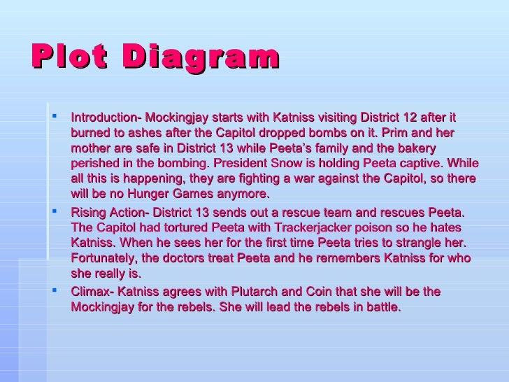 Mockingjay The Book Of A Plot Diagram Wiring Circuit