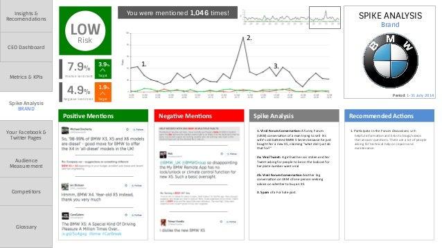 indepth brand report template v2 0
