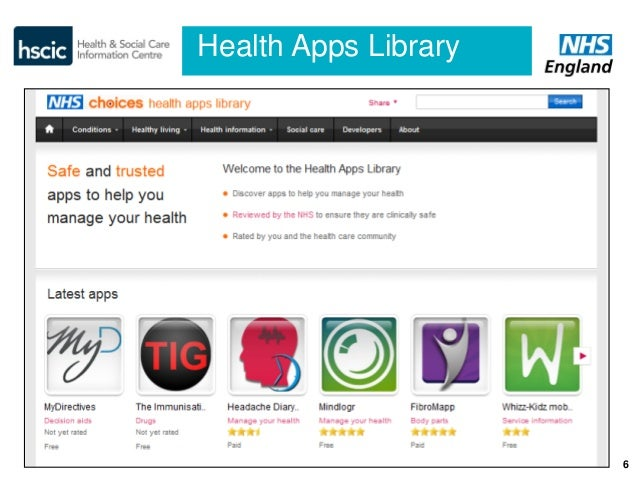 NHS Health Apps