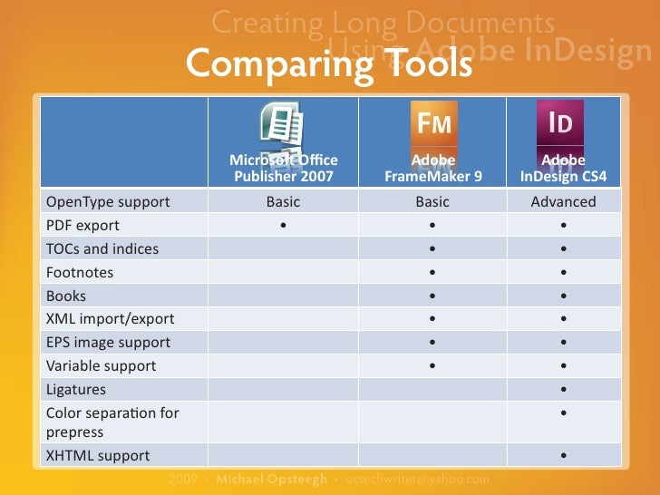 indesign import pdf multiple pages