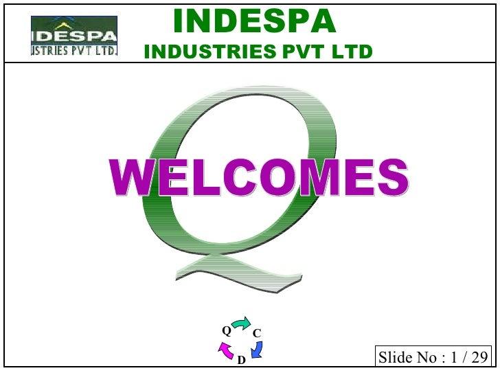 Q WELCOMES Slide No : 1 / 29 www.indespaindustries.com