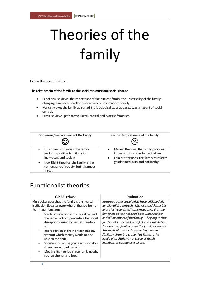 functionalist view of the family essay During wwii individuals became functionally integrated into american society in a way that had never occurred before - functionalist theories of society introduction.