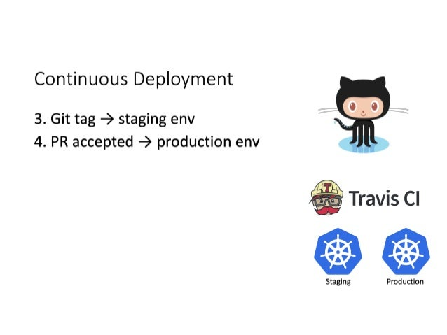 CONTINUOUS DEPLOYMENT branch-based: master staging production repo independent Good transition strategy