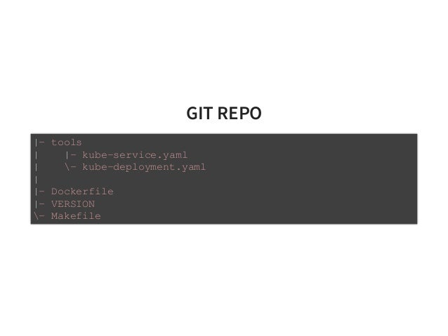 CONTINUOUS DEPLOYMENT 1. git tag and push 2. smacc-platform.git 3. Deploy to staging 4. PR to production