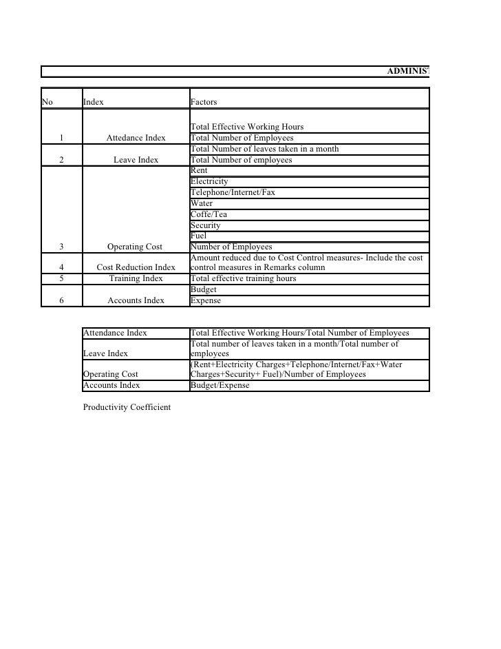 ADMINISTRATION & ACCO   No       Index                      Factors                                      Total Effective W...