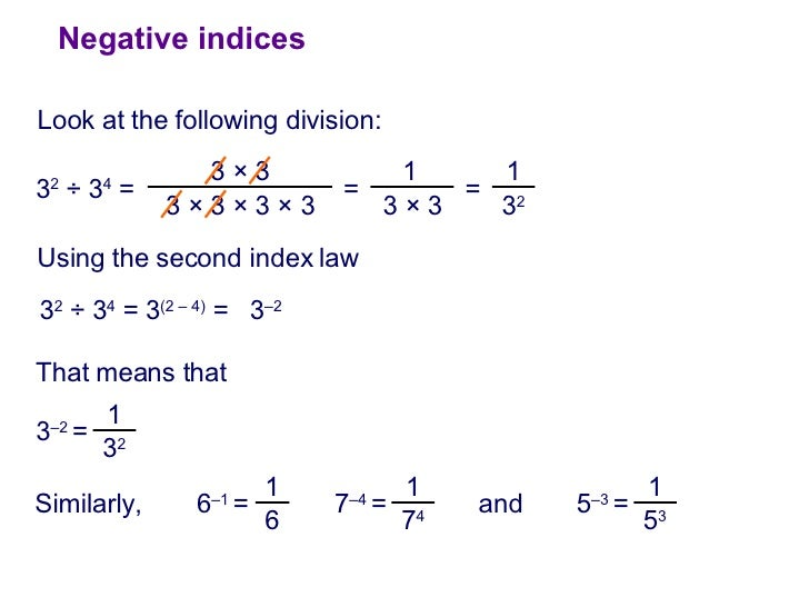 Indices homework – Fractional and Negative Indices Worksheet