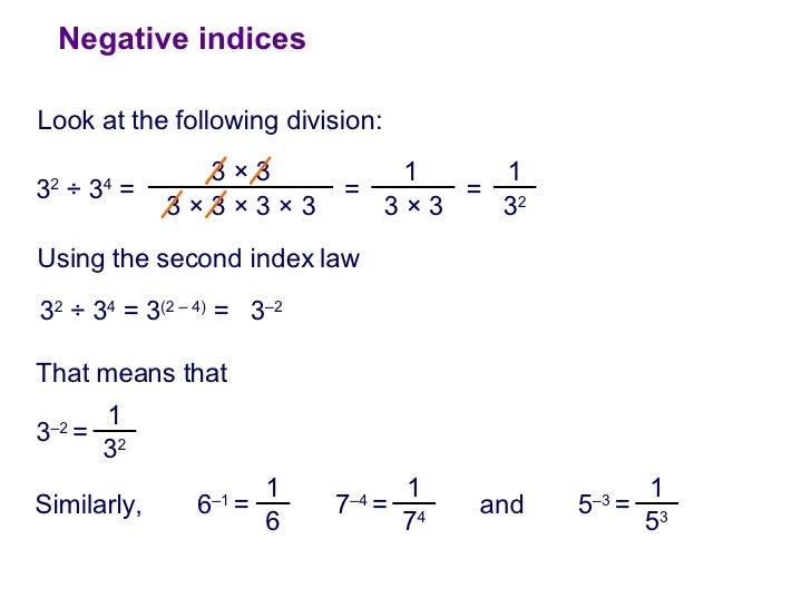 Indices homework – Fractional Indices Worksheet