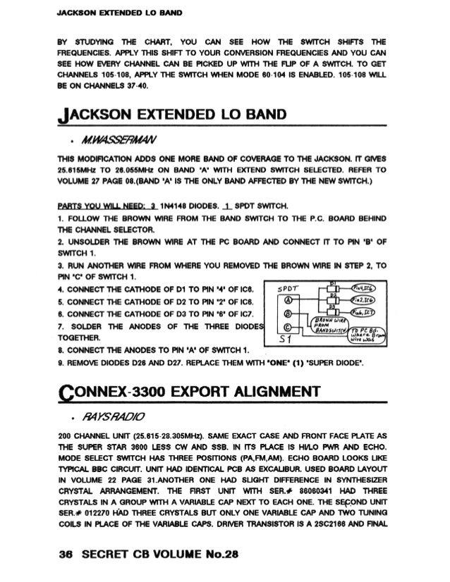 Fantastic Jackson Pickup Wiring Diagram Gallery - Wiring Diagram ...