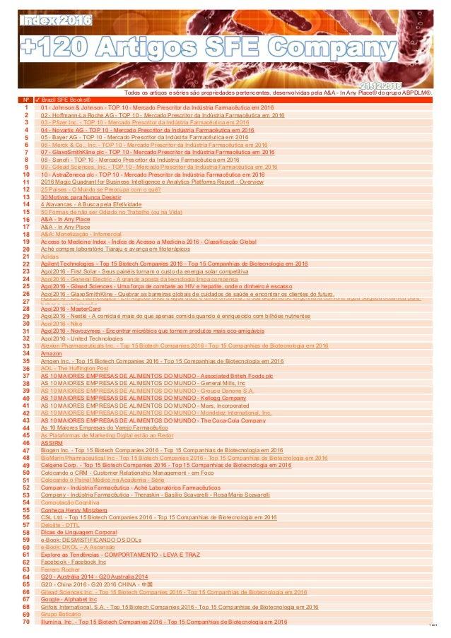 Nº ✔ Brazil SFE Books® 1 01 - Johnson & Johnson - TOP 10 - Mercado Prescritor da Indústria Farmacêutica em 2016 2 02 - Hof...